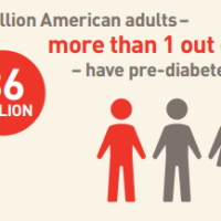 United Home Healthcare Talks Pre-Diabetes